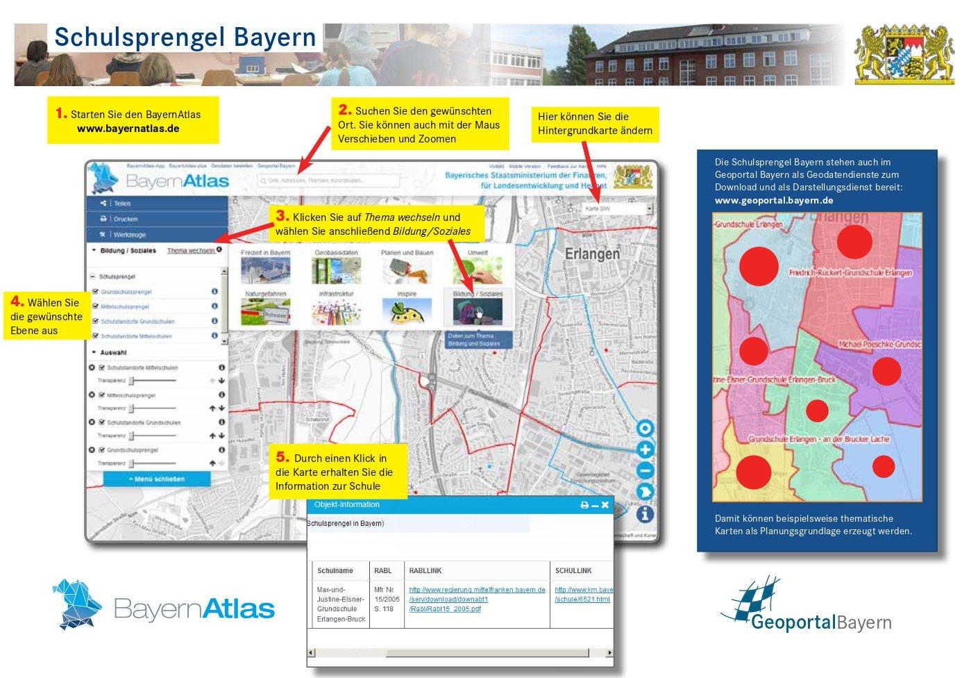 Bayerische Vermessungsverwaltung Aktuelles Meldungen